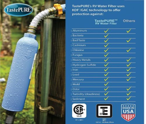 2.Camco-TastePURE-Inline-Water-Filter-Greatly-Reduces-Bad-Taste-Odors-Chlorine-and-Sediment-in-Drinking-Water-2-Pack-40045